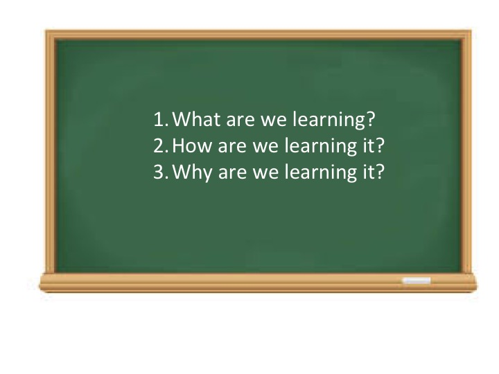 Chalkboard Learning Target.jpg
